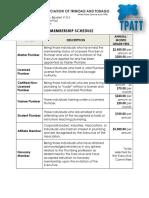 TPATT Membership Rates