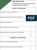 PSYA3 Checklist
