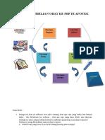 Sistem Pembelian Obat Ke Pedagang Besar Farmasi di Apotek K24 Kartasura