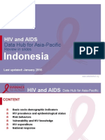 Epidemiology HIV AIDS  INDONESIA 2014