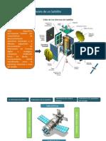 sat_DIAPO.pdf