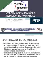 Operacionalizacion y medicion de variables.pdf