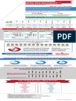 MarketPoint Infographic - Brand by the Numbers 2014 August