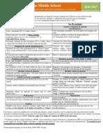 stillman middle school dress code guidelines -  16-17 spanish