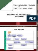 7° PROCESO PENAL ORDINARIO