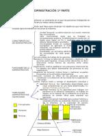 ADMINISTRACION TEMAS  PRIVADO 1.doc