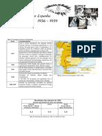 Guerra Civil de Espanha