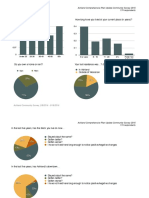 Ashland Community Survey 2016