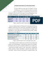 El Ciberperiodismo Peruano Ingresa a Las Redes Sociales Virtuales