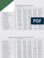 SALNs (Aphabetical Order)Congressmen 2015
