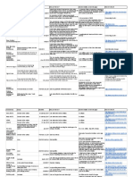 scholarships bonnie - sheet1  1