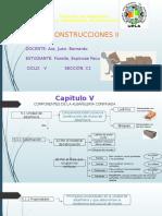 Resumen ALBAÑILERIA CONFINADA