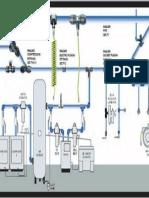 Aluminium Pipe Line Layout