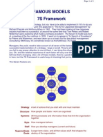 7S Strategy Model