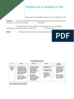Pelan Strategik Panitia Bahasa Inggeris 2016