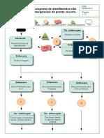 Fluxograma Em PDF