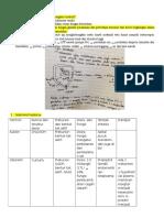 Review dan Latihan soal fisiologi tumbuhan.docx