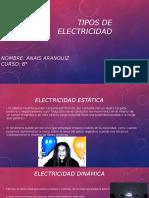 Annaiz (Electricidad)