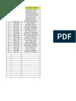 Vesoret Bday Activity Vendor Requirement Revised