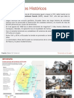 Terremoto Ecuador