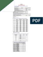 Formulacion y Evaluacion - Dotacion