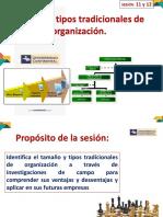 Tipos de Organización empresariales