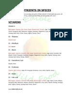 Vitamin Mineral Content Spices