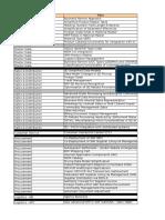 S/4 HANA Simplification List Excel
