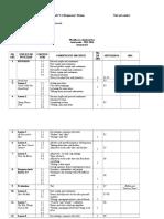 1.2.Planificare Calendaristica 8th Grade Reward 2015-2016