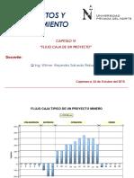 Cap VI Flujo Caja de un Proyecto.pdf