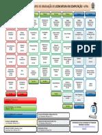 Mapa Matriz Curricular Computacao