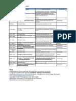Agenda de Actividades V4