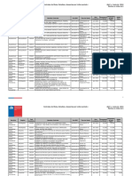 Contratos Obras Estudios Asesorias Por Licitar Abril Junio 2016