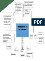 Mapa-cognitivo-momentos-de-la-tutoria.docx