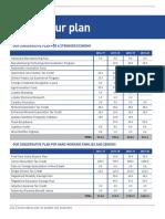 Costing Plan