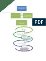 Cuadros Historia p3.pdf