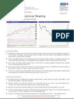 Market Technical Reading - The Short-term Bearish Sign Still Sound... - 18/5/2010