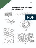 Tabla y Estructura Electronica (1)