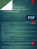 Elementos Constitutivos Responsabilidad Civil
