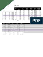 Data Kecepatan Reaksi Yg Mau Di Print