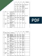 1 Analisis Bahaya HACCP