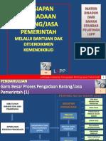 Mekanisme Pengadaan Barang dan Jasa.pdf