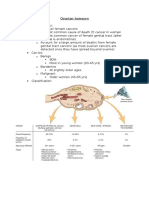 Ovarian Tumours