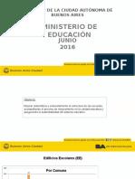 Infraestructura Educación CABA.pptx