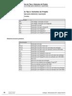 Denominações de tipo e variantes do projeto
