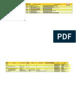 M Tech Pipeline Engineering Profile Sheet