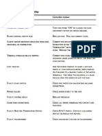 Generator troubleshooting.pdf