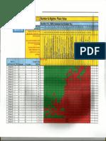 assessment chart - place value pre test