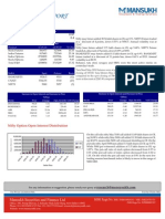 Report on Derivative Trading by Mansukh Investment & Trading Solutions 18/05/2010