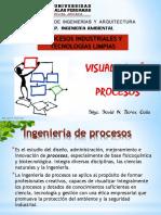 Visualizacion de Procesos III